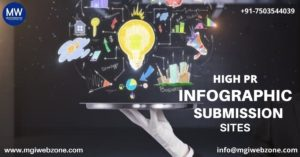 HIGH PR INFOGRAPHIC SUBMISSION SITES