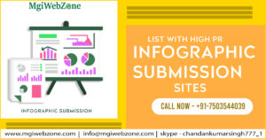 Infographic Submission Sites List with High PR